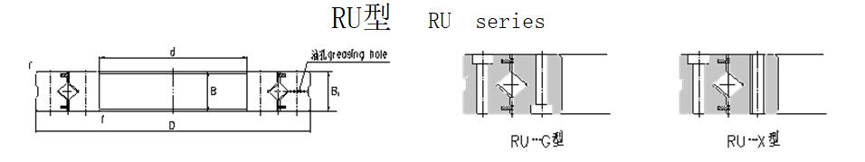RU Series Crossed Roller Bearing