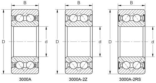 Double Row Angular Contact Ball Bearings